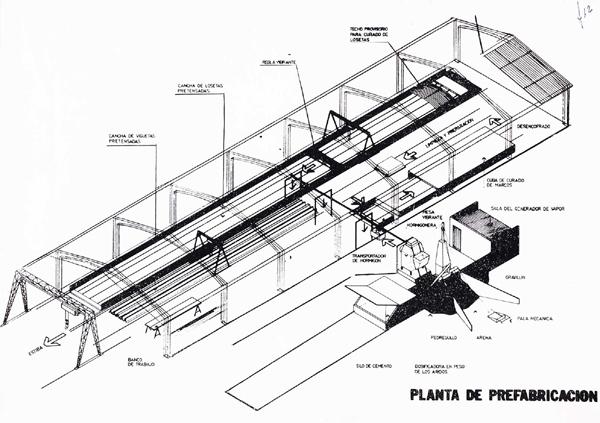 Axonometría tipo de las plantas de prefabricado ubicadas en las cooperativas Mesa 1 y Mesa 2